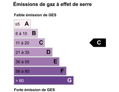 émission de gaz à effet de serre